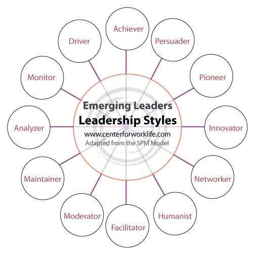 emerging leaders chart